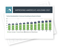 Improving America's Housing 2021 Charts