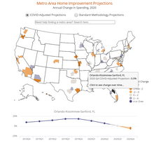 Pandemic Expected to Shrink 2020 Remodeling Spending in Majority of Top Metros
